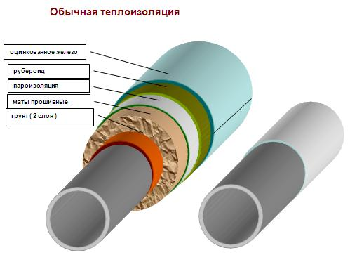 Tsm group   тсм керамик